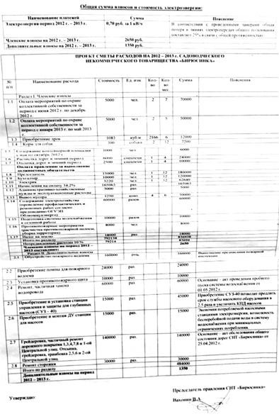 Протоколы Собраний Снт Образец - фото 6